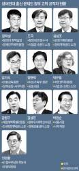 """한국당 """"<!HS>노무현<!HE>은 참여정부, 문재인은 참여연대정부"""""""