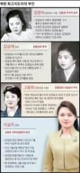 [이영종의 평양 오디세이] 은둔 스타일서 '존경하는 여사'까지 … 평양의 퍼스트레이디