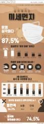 [ONE SHOT] 미세먼지 중국 영향이 절반…성인 75% '중국에 항의해야'