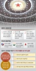 [<!HS>차이나<!HE> <!HS>인사이트<!HE>] 공산당 천하 중국에선 '중국식 경영'으로 승부하라