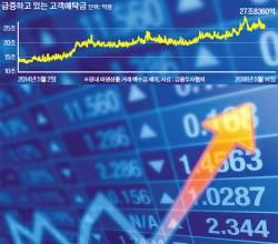 [<!HS>비즈<!HE> <!HS>프리즘<!HE>] 분출할 곳 찾는 한국증시 '돈의 에너지'