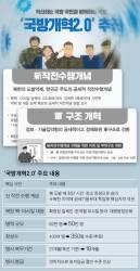 [김민석의 Mr. 밀리터리] 실종된 국방개혁 2.0 … 북한 비핵화 늪에 빠졌나