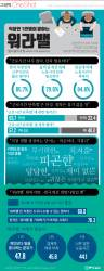 [ONE SHOT] 일과 삶의 균형 '워라밸'…한국에서 힘든 이유