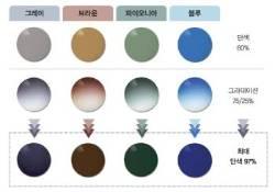 [경제 브리핑] 변색 선글라스 모음전 개최