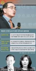 [이영종의 평양 오디세이] 숙청 무풍지대 북 외교라인 … 생존 비결은 '관용 문화'