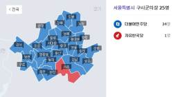 서울도 <!HS>민주당<!HE> 싹쓸이…한국당이 유일하게 자리지킨 곳은