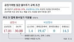 김상조 위원장 한마디에 속 끓는 SI업체들