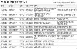 """""""비리 없는 정책 실현 … 20대 <!HS>박근혜<!HE> 정치는 다를 겁니다"""""""
