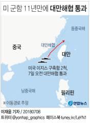 관세폭탄 이어 군함 <!HS>도발<!HE>…미, 중국 코앞서 무력시위