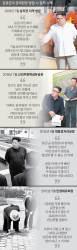 [이영종의 평양 오디세이] 김정은 호통 소리 커진 경제 <!HS>현장<!HE> … 통 큰 개혁 멀어지나