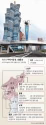'웃돈거래'에 분양 경쟁 치열···이미 돈맛 본 北 부동산시장