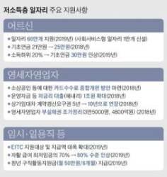 승용차 개소세 연말까지 30% 인하 … 쏘나타 최대 68만원 싸진다