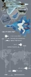 동북아의 스텔스 전쟁, 한국만 후진국인가