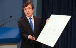 청와대가 공개한 기무사 계엄령 세부자료…실제 실행 계획이었나?
