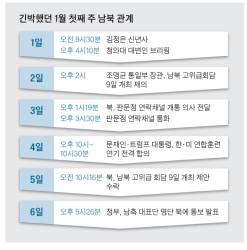 [<!HS>뉴스분석<!HE>] 집권 7년차 김정은, 국제사회 컨트롤 박스 안으로 들어온 듯
