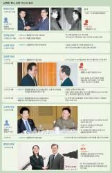 문 대통령 중대 제안설 … 김정은 비핵화 '통큰 결단'할까