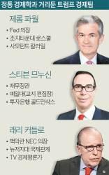 트럼프노믹스 이끄는 빅3 모두 '비경제학자들'