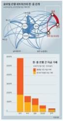 중국 시총 2조 달러 증발 … 영란은행, 차이나 리스크 경고
