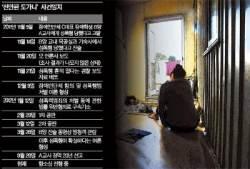 [우리 동네 이 문제] '<!HS>천안<!HE>판 도가니' <!HS>사건<!HE> 조작 의혹