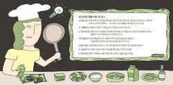스팸뽀글이·만두밥 … '모디슈머'가 식품시장 바꾼다