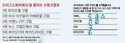 [화장품 썰전] 수분크림