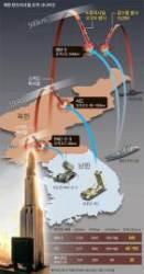 [김민석의 Mr. 밀리터리] 북한 고고도미사일 대비, 이지스함 요격체계 서둘러야