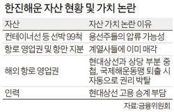 """금융위 """"현대상선서 한진해운 알짜선박·인력 인수 추진"""""""