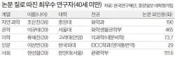 [<!HS>2016<!HE> <!HS>중앙일보<!HE> <!HS>대학평가<!HE>] 소금으로 전지 만들다, 39세 이규태 논문 피인용 1위