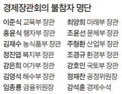 """""""비상"""" 외친 경제장관회의…멤버 17명 중 14명이 불참"""