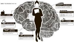 [<!HS>J<!HE> <!HS>Report<!HE>] 'AI 목소리' 선점 기업 글로벌 시장서 목소리 커진다