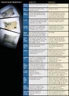 박정희 경제성과 4.5쪽 기술, 부작용은 반쪽