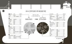 [<!HS>J<!HE> <!HS>Report<!HE>] 컨테이너 중심 재편…현대상선 일단 숨고르기