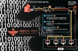 [김민석의 Mr. 밀리터리] 국방장관 PC도 해커에 속수무책…'3중 보안' 작동 안 했다