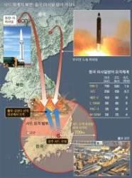 [김민석의 Mr. 밀리터리] 사드, 북 SLBM엔 무용지물? 북 잠수함 힘 빼는 효과 있다