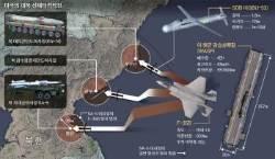 [김민석의 Mr. 밀리터리] 취임하자마자 F-35B 10대 일본 배치한 트럼프 속내는 …