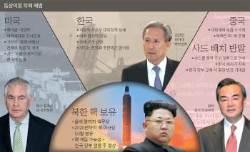 [김민석의 Mr. 밀리터리] 핵실험 모라토리엄이냐 군사조치냐 … 미국, 북한 대응 고민