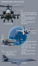 [김민석의 Mr. 밀리터리] 칼빈슨함, F-35B 스텔스기…미군, 한반도 주변 전진배치