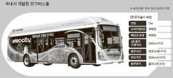 [<!HS>J<!HE> <!HS>report<!HE>] 열리는 전기버스 시대, 중국은 질주하는데…