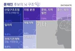 '백화점' 문재인 vs '전문점' <!HS>안철수<!HE>