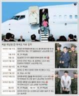 """또 대미 인질외교 벌인 북한 """"핵수단 발사대기 중"""" 협박"""