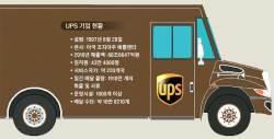 [<!HS>J<!HE> <!HS>report<!HE>] 인도 가는 대한통운, 한국 노리는 UPS … 택배업계 빅뱅 온다