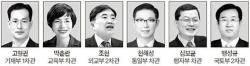 신임 차관 6명 모두 해당 부처 관료 출신 … 천해성, 박 정부서 밀려난 남북회담 전문가