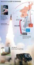 [<!HS>김민석<!HE>의 Mr. <!HS>밀리터리<!HE>] 명중오차 10m, 현무 - 2C 비밀은 '카나드'와 GPS