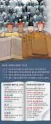 [<!HS>차이나<!HE> <!HS>인사이트<!HE>] 중국인과 중국 문명을 만든 여덟 권의 책