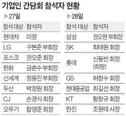 최태원·허창수·박정원 … <!HS>청와대<!HE> 가는 총수들