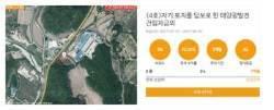 탈원전시대 태양광 투자, 하이플러스P2P 29.7%상품