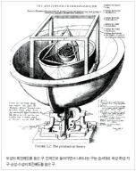 정다면체 5개만 존재 … 우주의 조화 보여주는 원리라 생각
