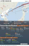 [국제핫이슈]안보리 대북제재 채택 3일만에 北 또 다시 탄도미사일 발사 '충격'