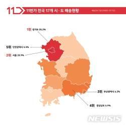 """11번가 """"10년간 배송 1위 지역은? 강남구"""""""
