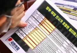 """옵티머스 연루 靑 행정관, 국감 불출석 사유서엔 """"임신 중"""""""